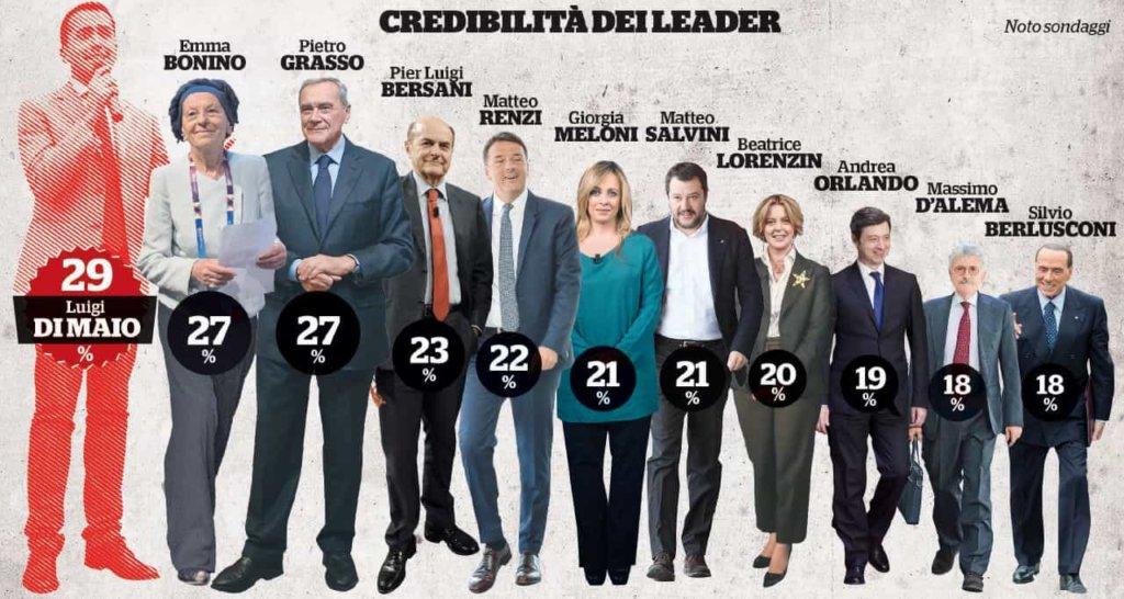 leaders politici-min